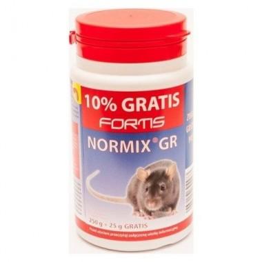 Normix GR a 900 gr+100 gr niebieski